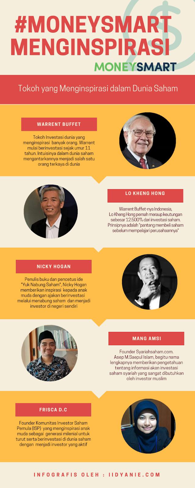 infografis tokoh yang menginspirasi di dunia saham