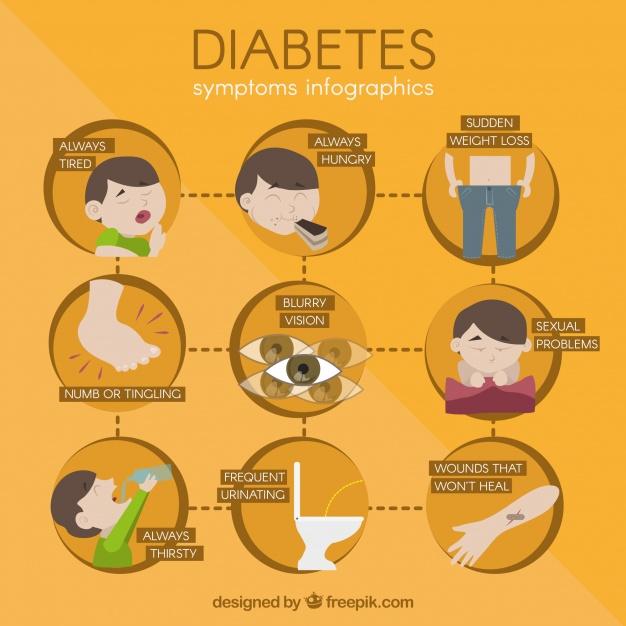 gejala sakit diabetes