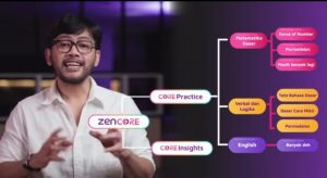 ZenCore dan penjelasan CorePractice dan CoreInsights